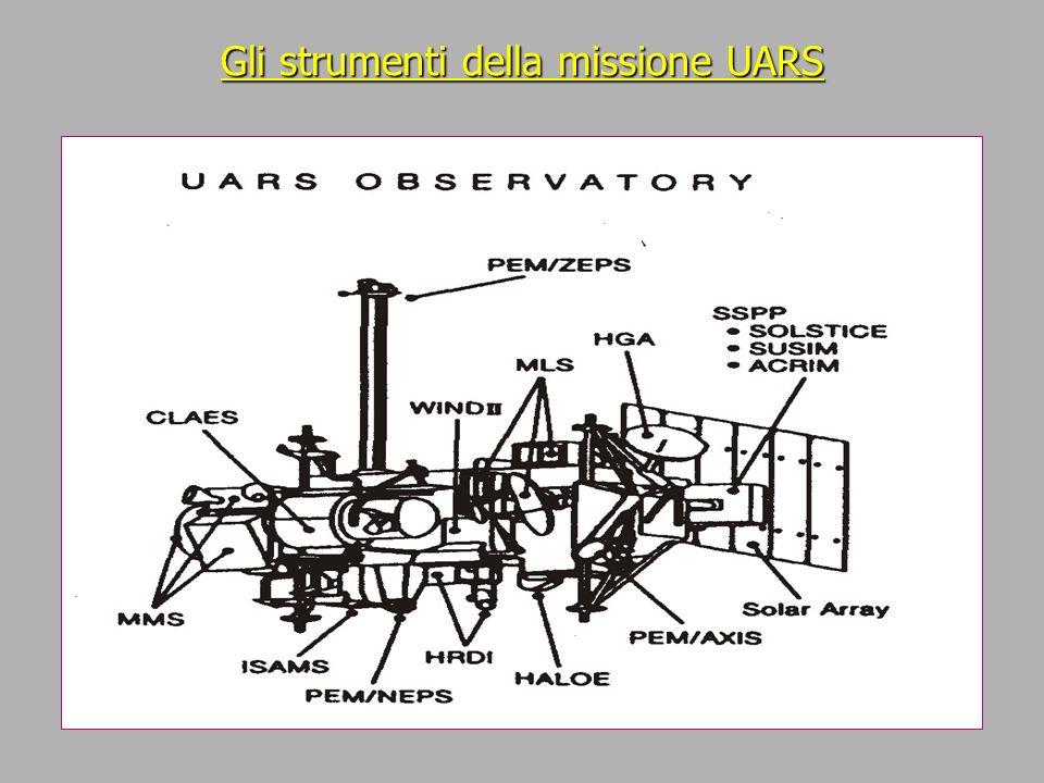 Gli strumenti della missione UARS