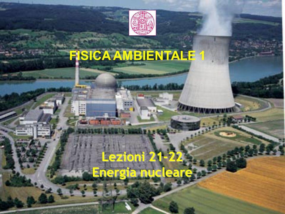 La fissione di nuclei pesanti o la fusione di nuclei leggeri produce un incremento nellenergia di legame per nucleone e libera energia nucleare Binding Energy per nucleon (MeV) Atomic mass Number