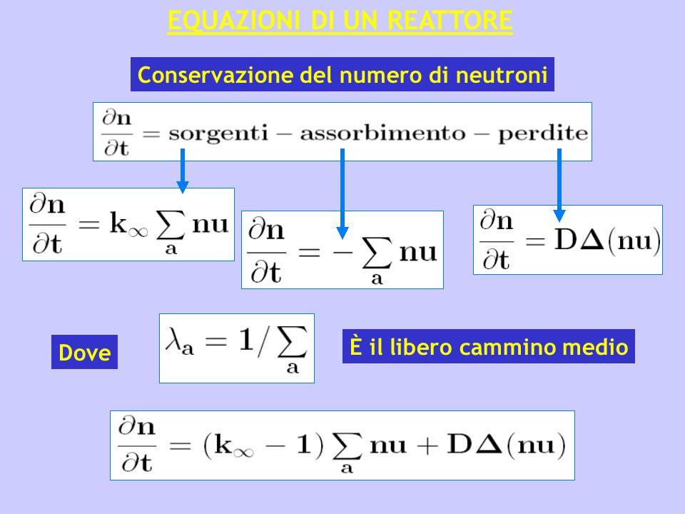 EQUAZIONI DI UN REATTORE Dove È il libero cammino medio Conservazione del numero di neutroni