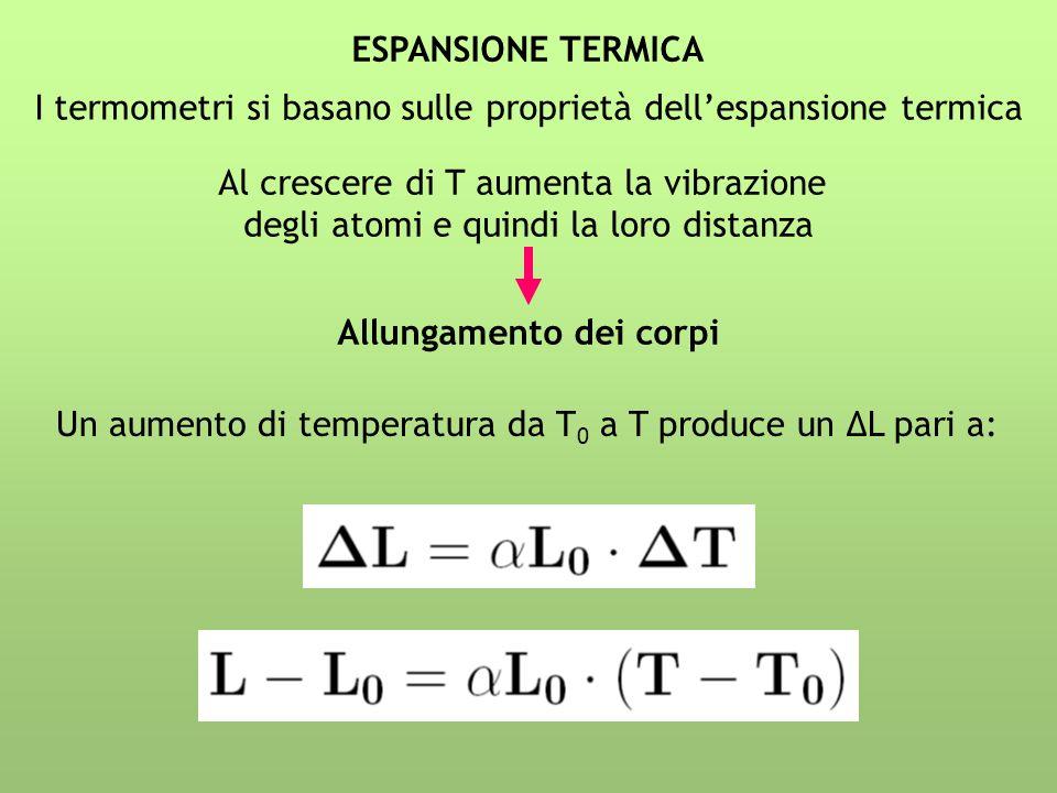 ESPANSIONE TERMICA I termometri si basano sulle proprietà dellespansione termica Al crescere di T aumenta la vibrazione degli atomi e quindi la loro distanza Allungamento dei corpi Un aumento di temperatura da T 0 a T produce un L pari a: