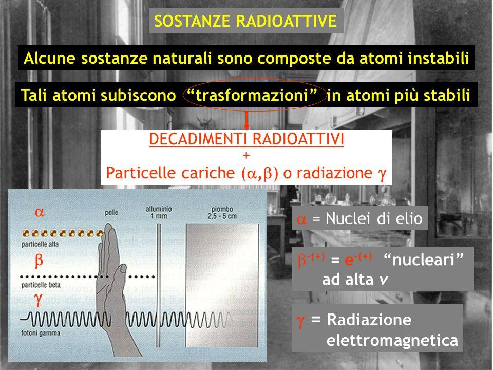 SOSTANZE RADIOATTIVE Alcune sostanze naturali sono composte da atomi instabili Tali atomi subiscono trasformazioni in atomi più stabili DECADIMENTI RA