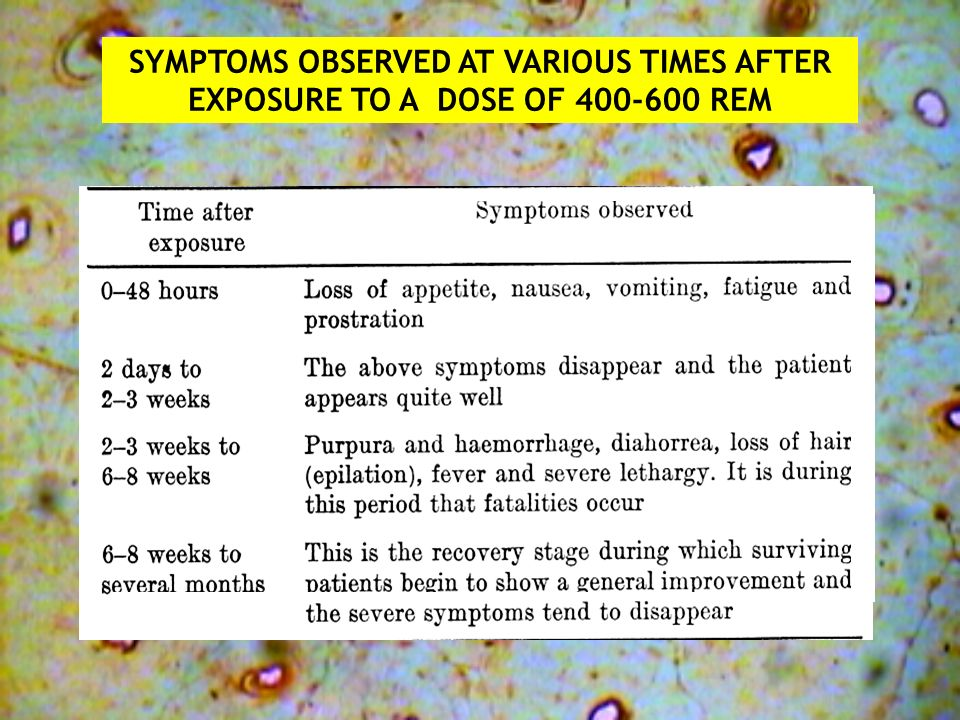 SYMPTOMS OBSERVED AT VARIOUS TIMES AFTER EXPOSURE TO A DOSE OF 400-600 REM
