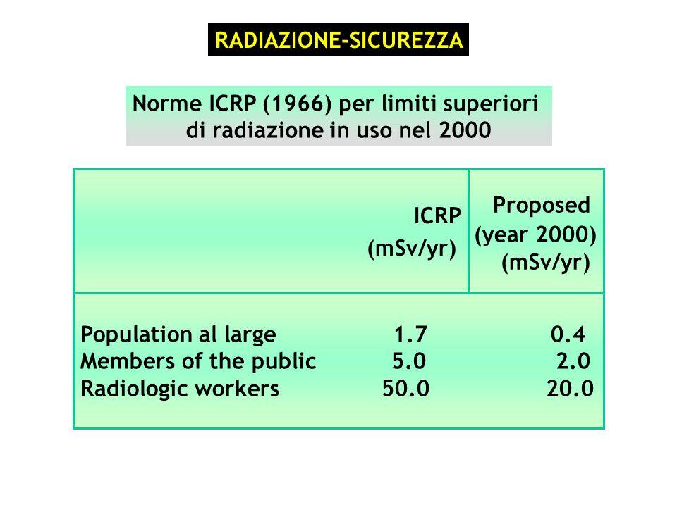 RADIAZIONE-SICUREZZA Norme ICRP (1966) per limiti superiori di radiazione in uso nel 2000 Population al large 1.7 0.4 Members of the public 5.0 2.0 Ra