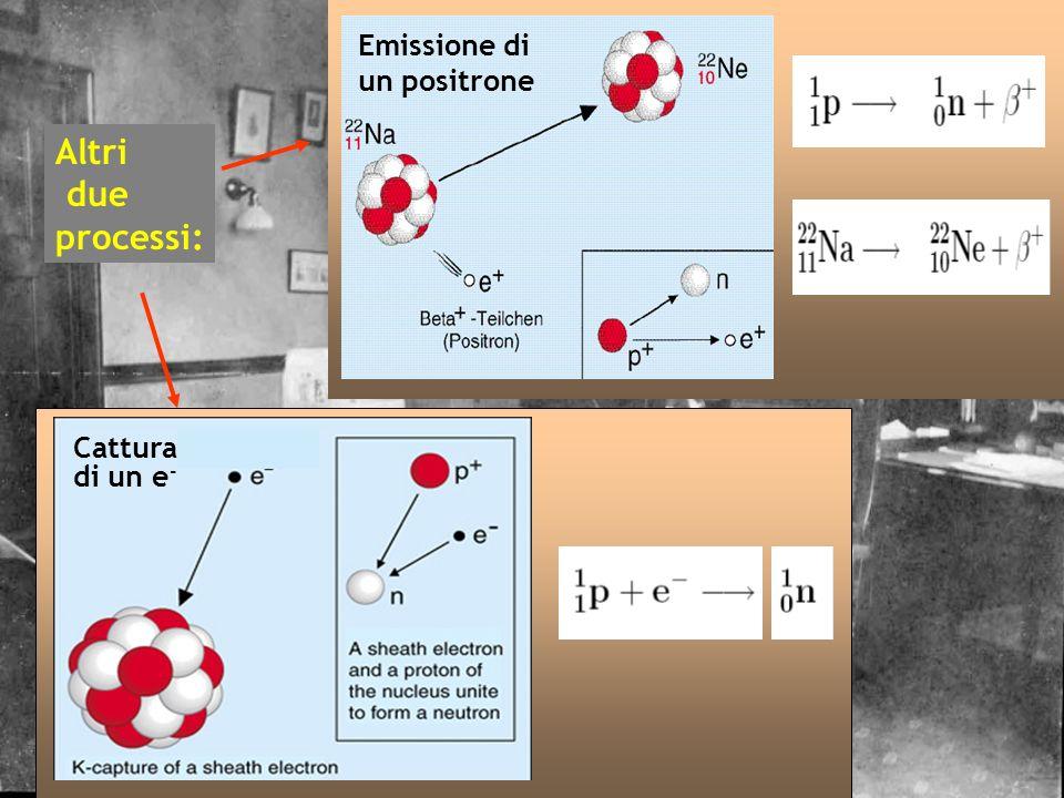 Altri due processi: Emissione di un positrone Cattura di un e -