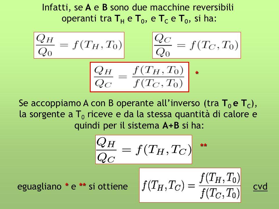 Infatti, se A e B sono due macchine reversibili operanti tra T H e T 0, e T C e T 0, si ha: Se accoppiamo A con B operante allinverso (tra T 0 e T C ), la sorgente a T 0 riceve e da la stessa quantità di calore e quindi per il sistema A+B si ha: *** eguagliano * e ** si ottiene * ** cvd