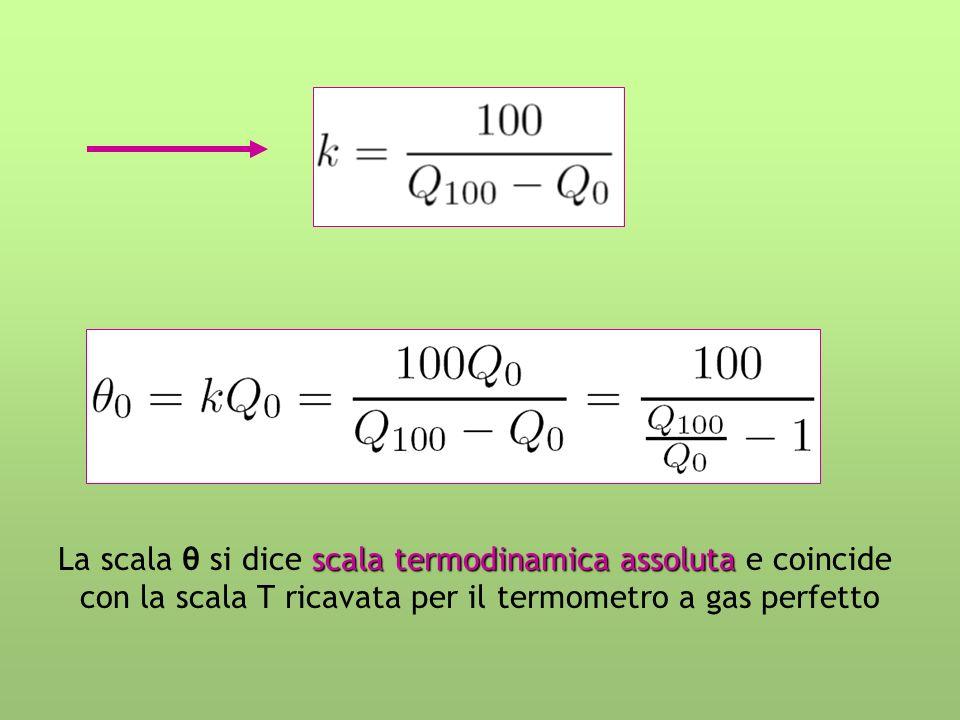scala termodinamica assoluta La scala θ si dice scala termodinamica assoluta e coincide con la scala T ricavata per il termometro a gas perfetto
