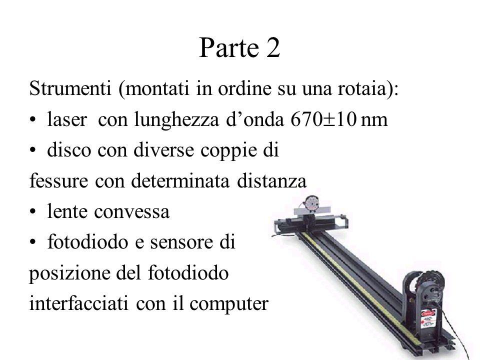 Parte 2 Strumenti (montati in ordine su una rotaia): laser con lunghezza donda 670 10 nm disco con diverse coppie di fessure con determinata distanza