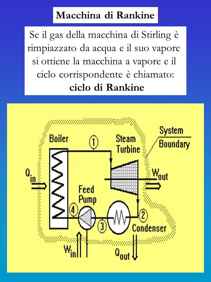 Macchina di Rankine Se il gas della macchina di Stirling è rimpiazzato da acqua e il suo vapore si ottiene la macchina a vapore e il ciclo corrispondente è chiamato: ciclo di Rankine