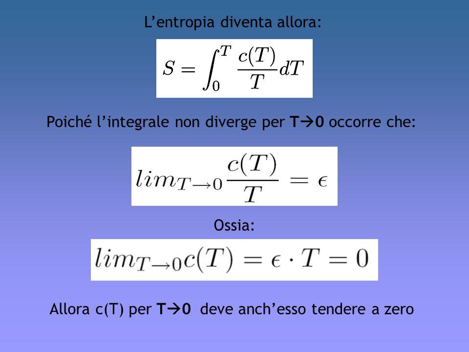 Lentropia diventa allora: Poiché lintegrale non diverge per T 0 occorre che: Ossia: Allora c(T) per T 0 deve anchesso tendere a zero