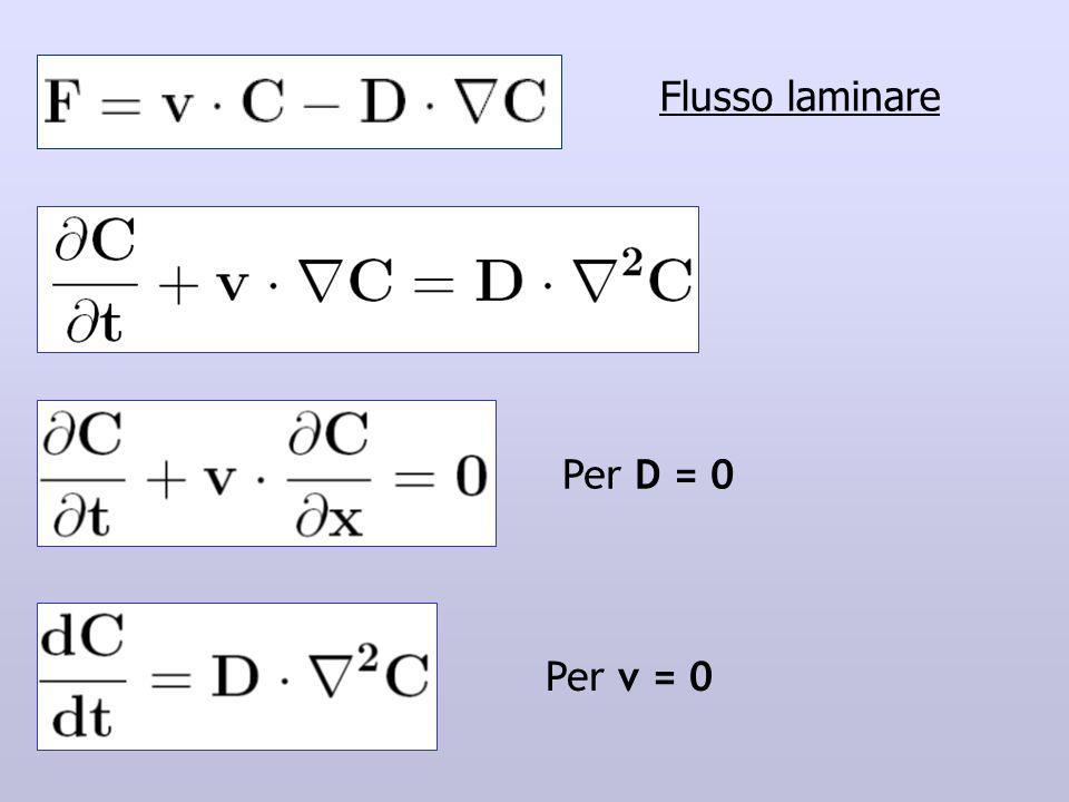 Flusso laminare Per D = 0 Per v = 0