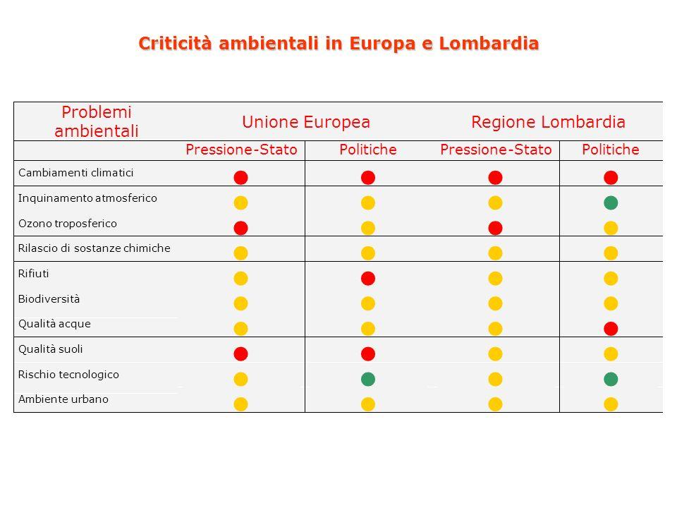 Criticità ambientali in Europa e Lombardia