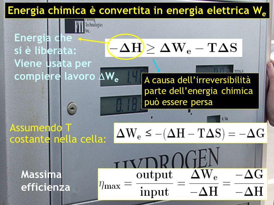 Energia chimica è convertita in energia elettrica W e Energia che si è liberata: Viene usata per compiere lavoro W e A causa dellirreversibilità parte