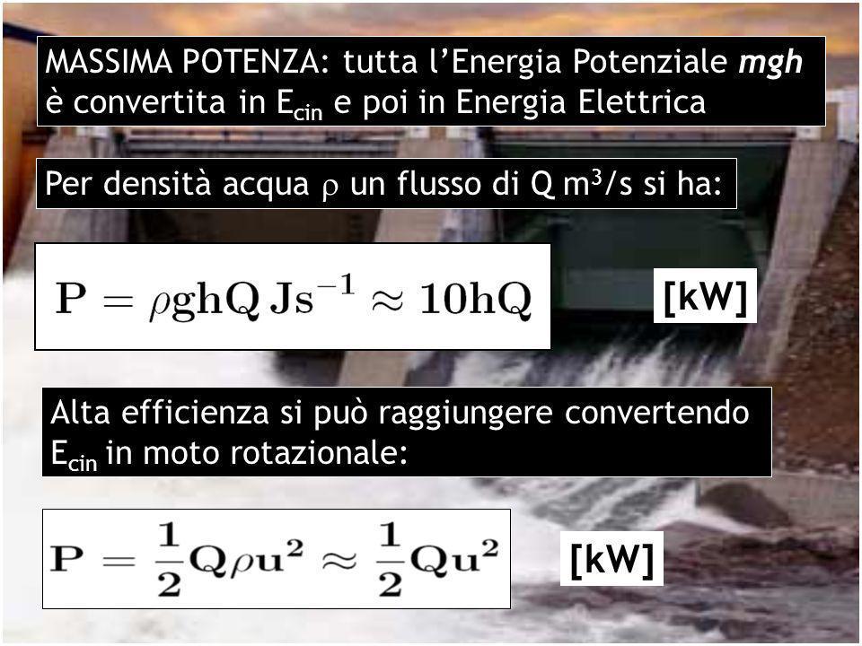 MASSIMA POTENZA: tutta lEnergia Potenziale mgh è convertita in E cin e poi in Energia Elettrica [kW] Per densità acqua un flusso di Q m 3 /s si ha: Al