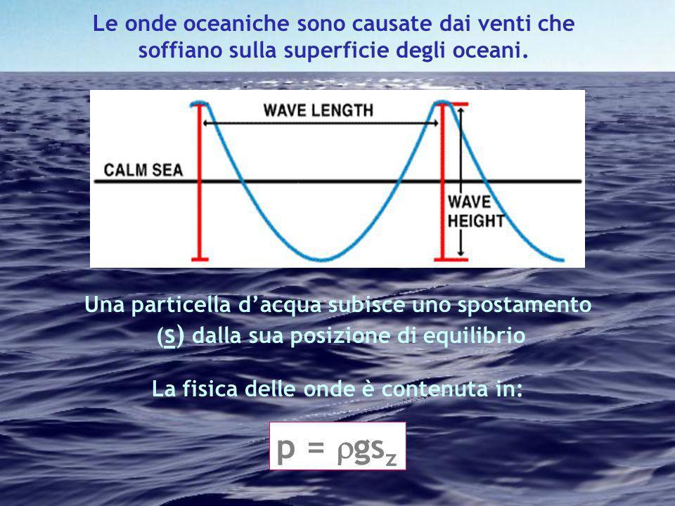 CALCOLIAMO LENERGIA CINETICA DEL MOTO ONDOSO Consideriamo una funzione donda dipendente solo da (x, z, t).