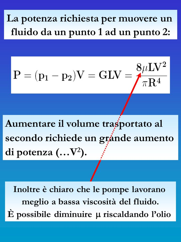 La potenza richiesta per muovere un fluido da un punto 1 ad un punto 2: Aumentare il volume trasportato al secondo richiede un grande aumento di potenza (…V 2 ).