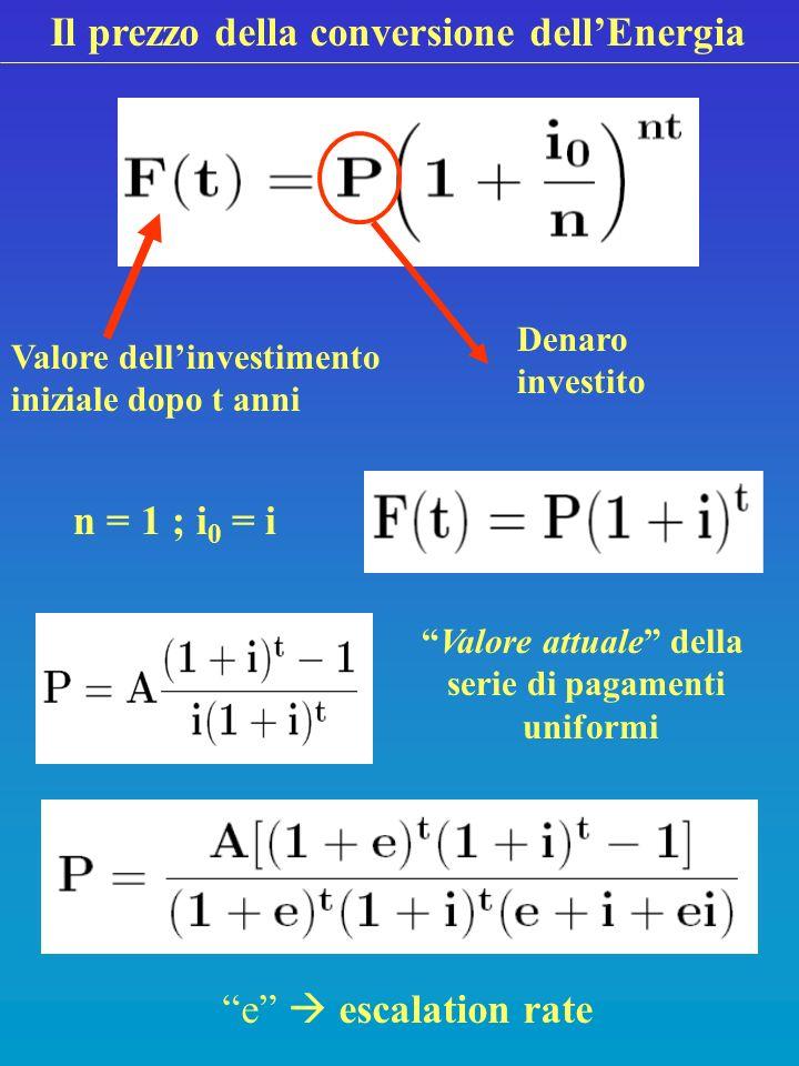 Il prezzo della conversione dellEnergia Valore dellinvestimento iniziale dopo t anni Denaro investito n = 1 ; i 0 = i Valore attuale della serie di pagamenti uniformi e escalation rate