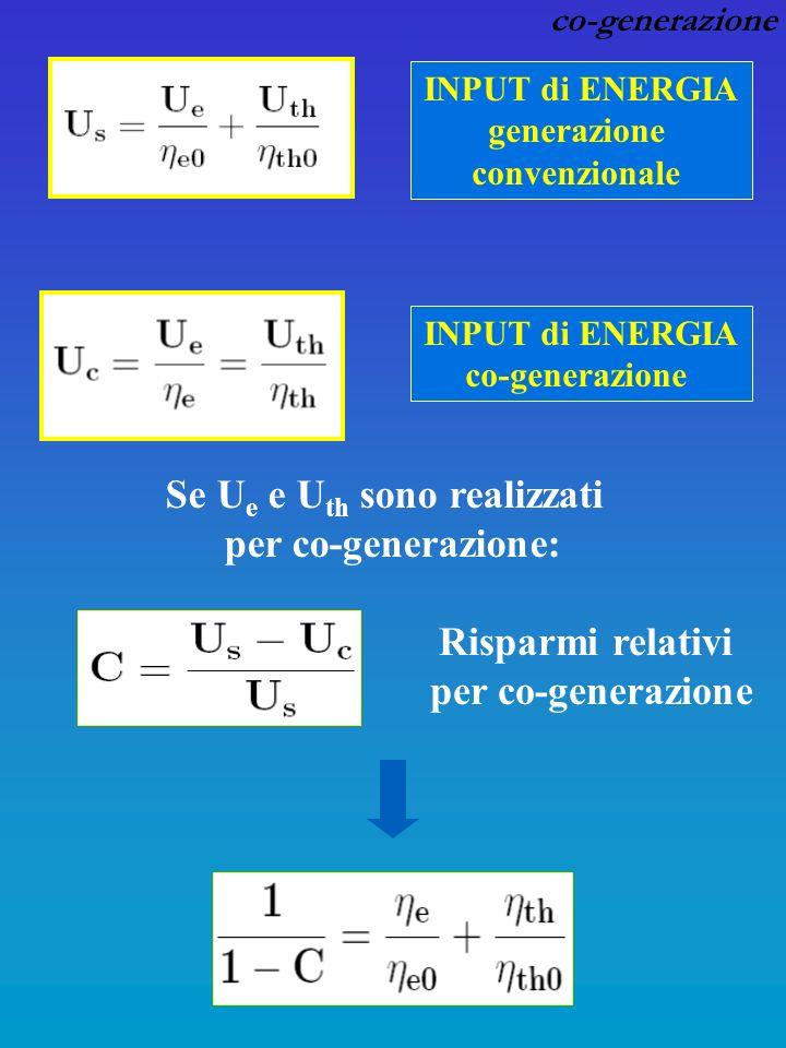 co-generazione INPUT di ENERGIA generazione convenzionale INPUT di ENERGIA co-generazione Se U e e U th sono realizzati per co-generazione: Risparmi relativi per co-generazione