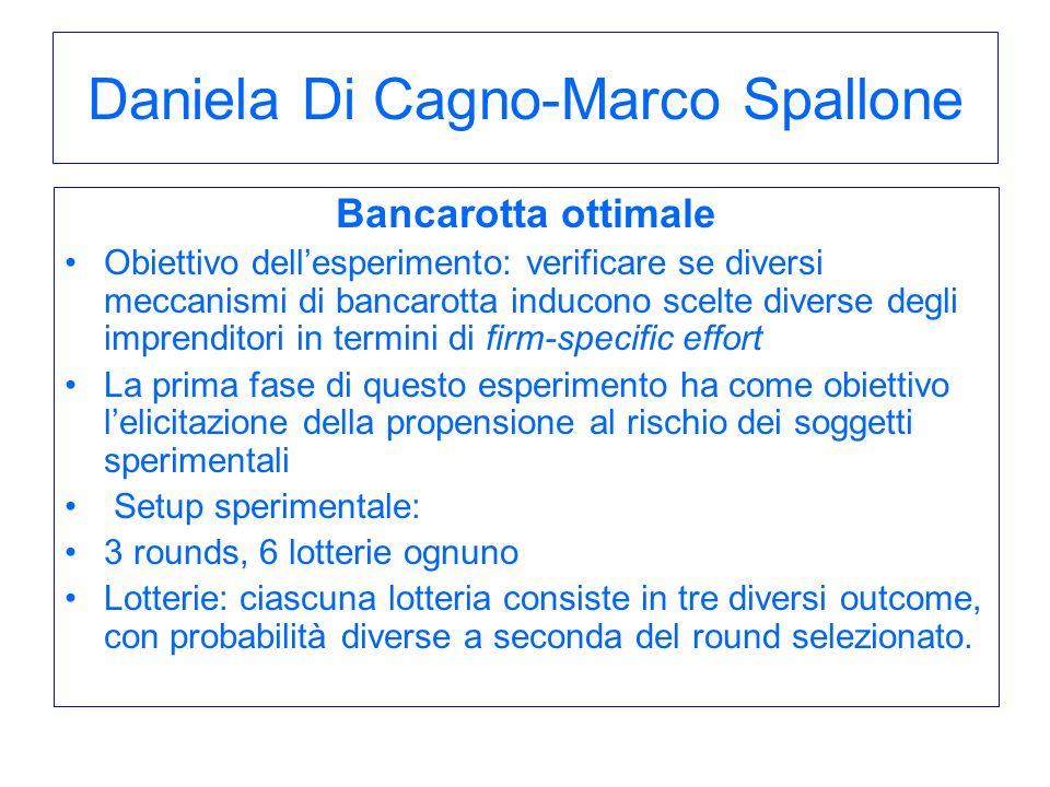 Bancarotta ottimale Obiettivo dellesperimento: verificare se diversi meccanismi di bancarotta inducono scelte diverse degli imprenditori in termini di