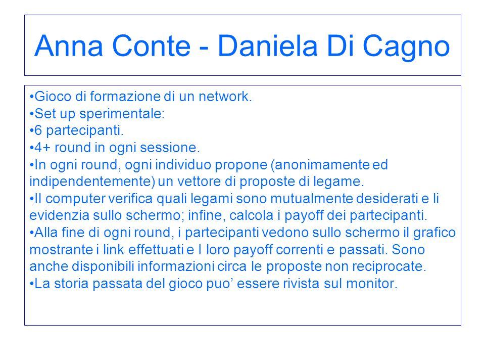 Anna Conte - Daniela Di Cagno Gioco di formazione di un network. Set up sperimentale: 6 partecipanti. 4+ round in ogni sessione. In ogni round, ogni i