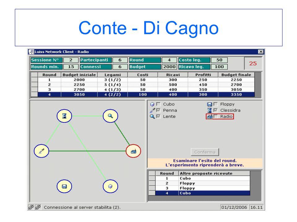 Conte - Di Cagno