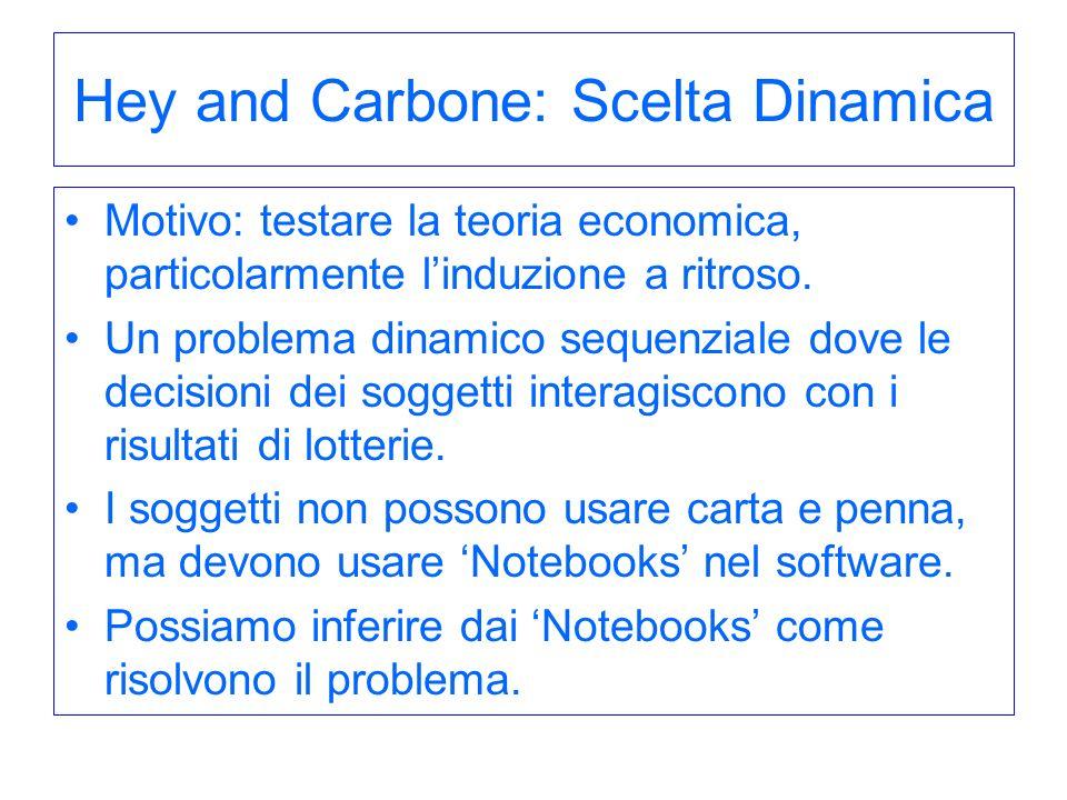 Hey and Carbone: Scelta Dinamica Motivo: testare la teoria economica, particolarmente linduzione a ritroso. Un problema dinamico sequenziale dove le d