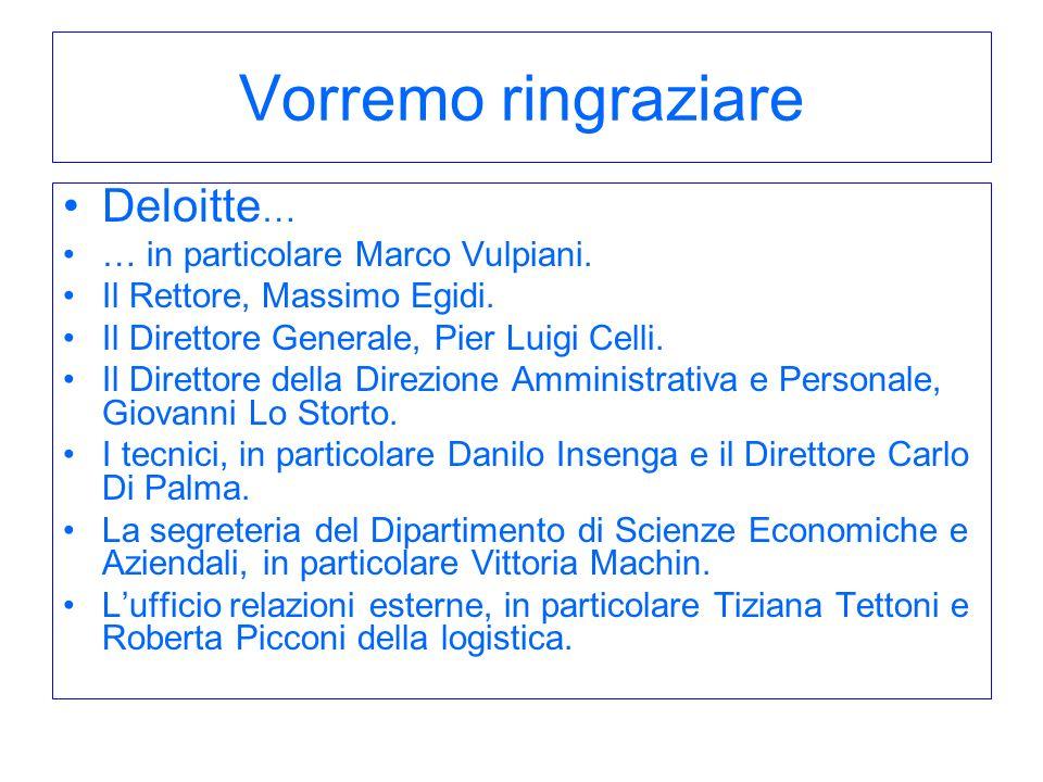 Vorremo ringraziare Deloitte … … in particolare Marco Vulpiani. Il Rettore, Massimo Egidi. Il Direttore Generale, Pier Luigi Celli. Il Direttore della