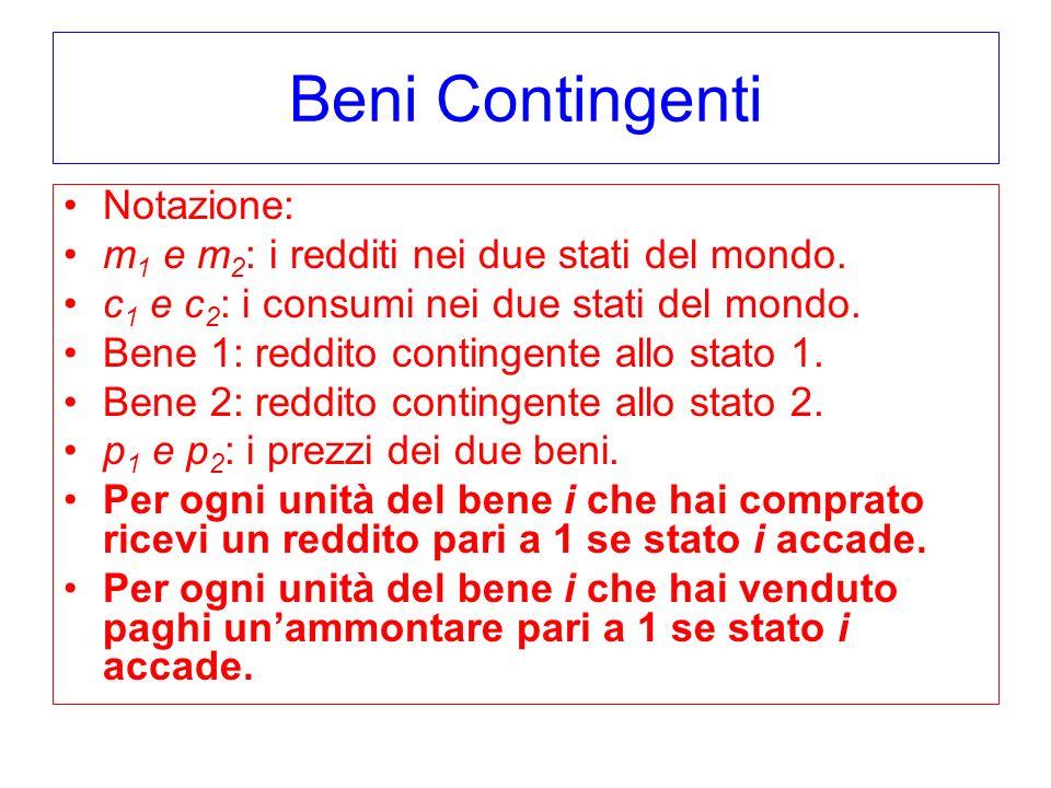 Beni Contingenti Notazione: m 1 e m 2 : i redditi nei due stati del mondo.