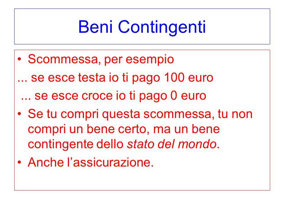 Beni Contingenti Scommessa, per esempio... se esce testa io ti pago 100 euro...