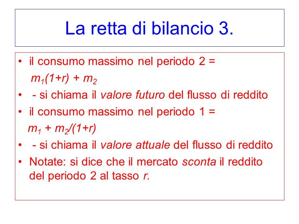 La retta di bilancio 3. il consumo massimo nel periodo 2 = m 1 (1+r) + m 2 - si chiama il valore futuro del flusso di reddito il consumo massimo nel p