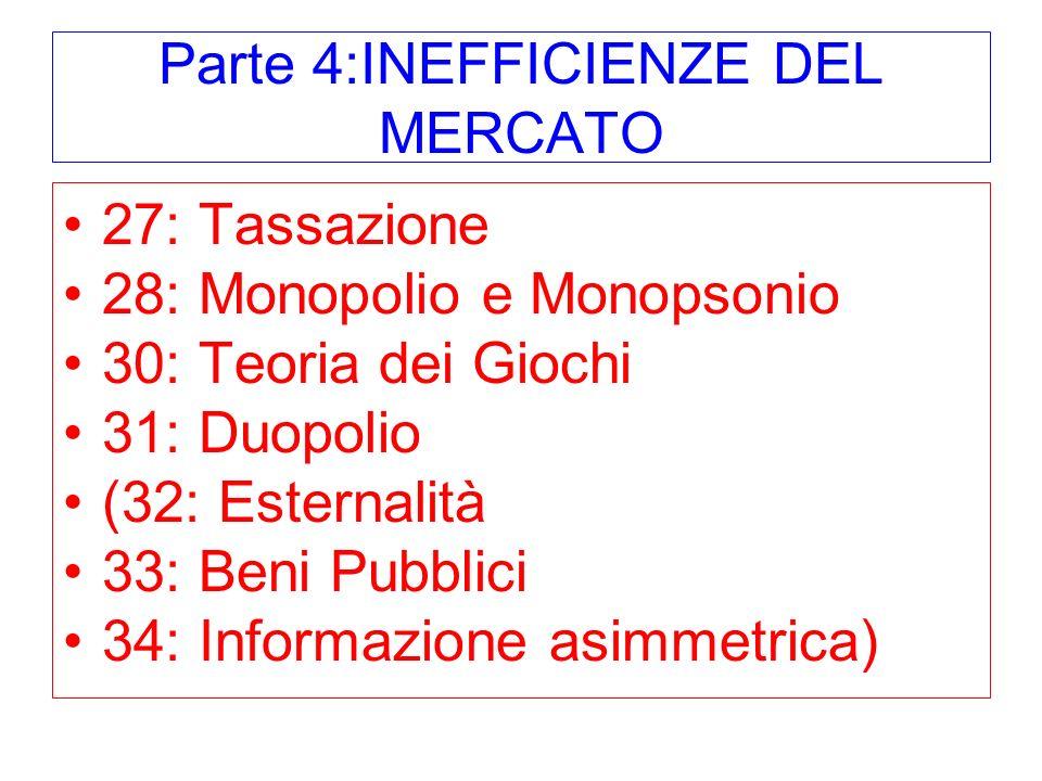 Parte 4:INEFFICIENZE DEL MERCATO 27: Tassazione 28: Monopolio e Monopsonio 30: Teoria dei Giochi 31: Duopolio (32: Esternalità 33: Beni Pubblici 34: I