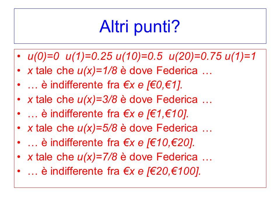 Altri punti? u(0)=0 u(1)=0.25 u(10)=0.5 u(20)=0.75 u(1)=1 x tale che u(x)=1/8 è dove Federica … … è indifferente fra x e [0,1]. x tale che u(x)=3/8 è