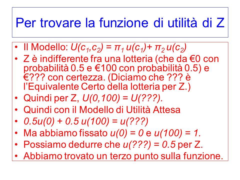 Per trovare la funzione di utilità di Z Il Modello: U(c 1,c 2 ) = π 1 u(c 1 )+ π 2 u(c 2 ) Z è indifferente fra una lotteria (che da 0 con probabilità