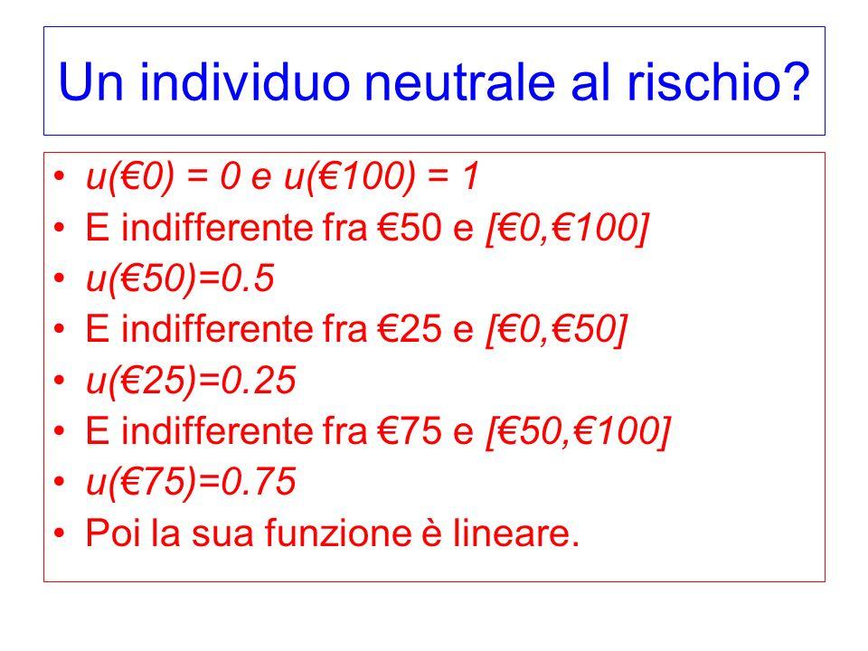Un individuo neutrale al rischio? u(0) = 0 e u(100) = 1 E indifferente fra 50 e [0,100] u(50)=0.5 E indifferente fra 25 e [0,50] u(25)=0.25 E indiffer