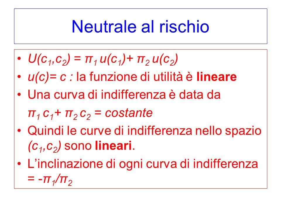 Neutrale al rischio U(c 1,c 2 ) = π 1 u(c 1 )+ π 2 u(c 2 ) u(c)= c : la funzione di utilità è lineare Una curva di indifferenza è data da π 1 c 1 + π