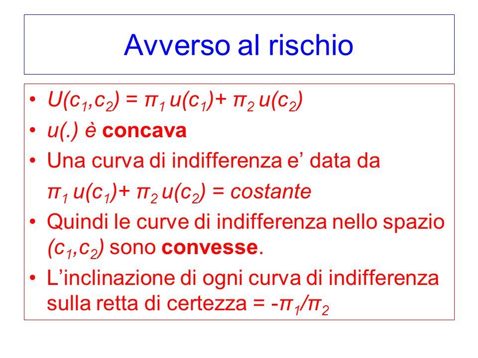 Avverso al rischio U(c 1,c 2 ) = π 1 u(c 1 )+ π 2 u(c 2 ) u(.) è concava Una curva di indifferenza e data da π 1 u(c 1 )+ π 2 u(c 2 ) = costante Quind