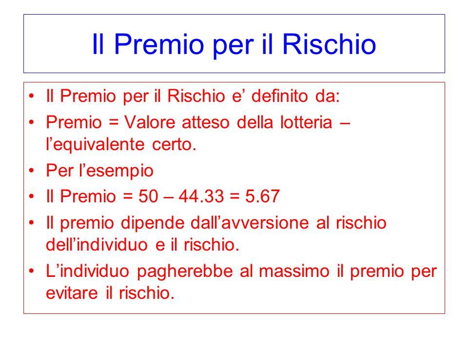 Il Premio per il Rischio Il Premio per il Rischio e definito da: Premio = Valore atteso della lotteria – lequivalente certo. Per lesempio Il Premio =