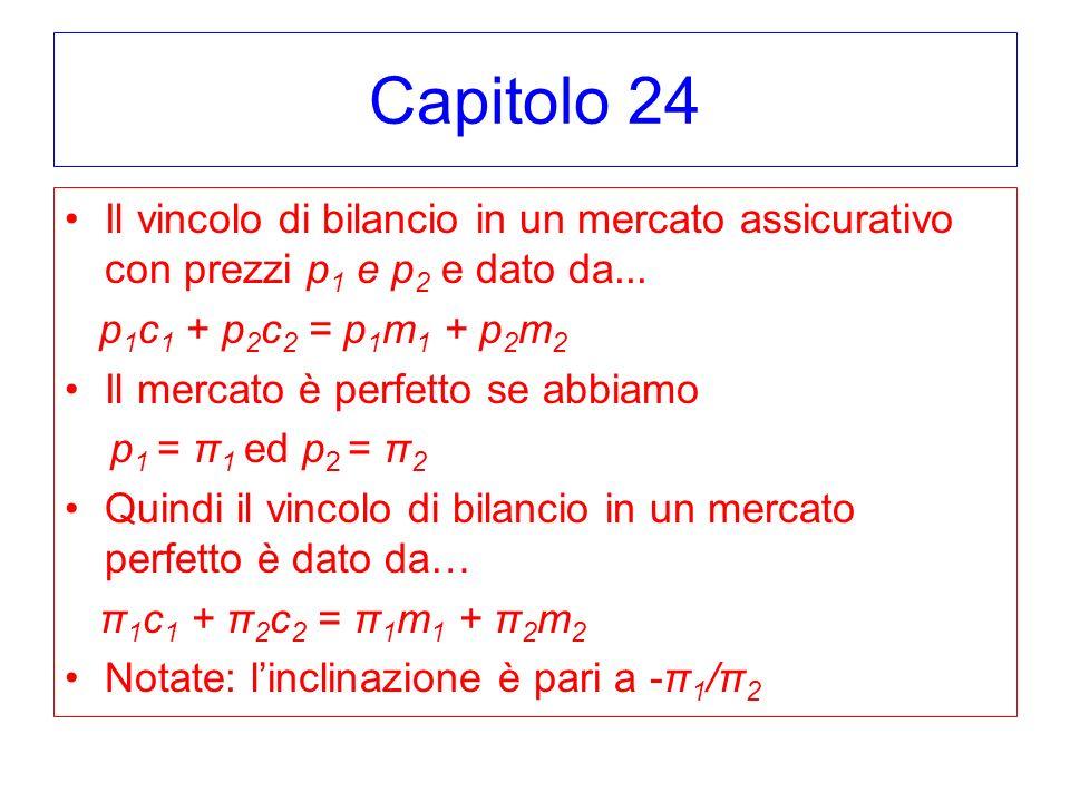 Capitolo 24 Il vincolo di bilancio in un mercato assicurativo con prezzi p 1 e p 2 e dato da... p 1 c 1 + p 2 c 2 = p 1 m 1 + p 2 m 2 Il mercato è per