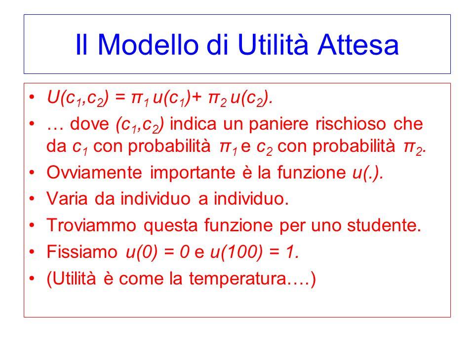 Il Modello di Utilità Attesa U(c 1,c 2 ) = π 1 u(c 1 )+ π 2 u(c 2 ). … dove (c 1,c 2 ) indica un paniere rischioso che da c 1 con probabilità π 1 e c