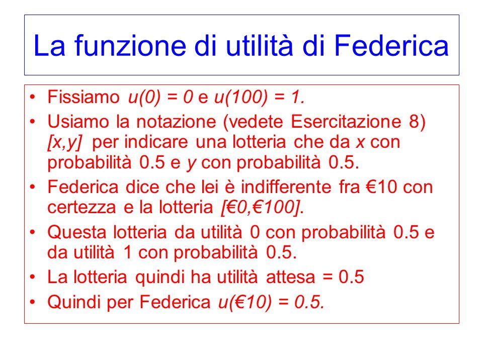 La funzione di utilità di Federica Fissiamo u(0) = 0 e u(100) = 1. Usiamo la notazione (vedete Esercitazione 8) [x,y] per indicare una lotteria che da