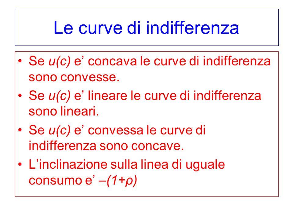 Le curve di indifferenza Se u(c) e concava le curve di indifferenza sono convesse. Se u(c) e lineare le curve di indifferenza sono lineari. Se u(c) e