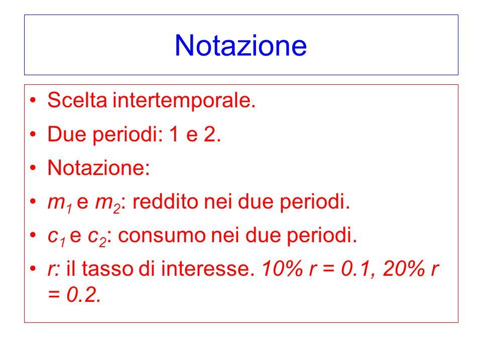 Notazione Scelta intertemporale. Due periodi: 1 e 2. Notazione: m 1 e m 2 : reddito nei due periodi. c 1 e c 2 : consumo nei due periodi. r: il tasso