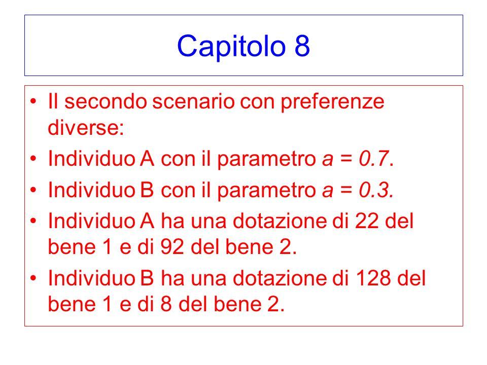 Capitolo 8 Il secondo scenario con preferenze diverse: Individuo A con il parametro a = 0.7. Individuo B con il parametro a = 0.3. Individuo A ha una