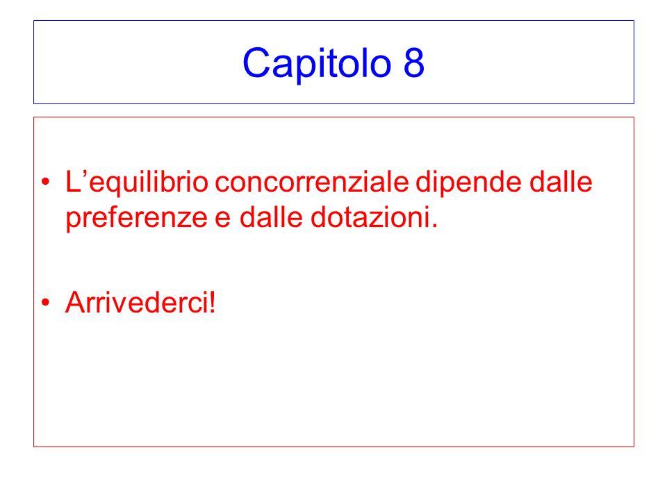 Capitolo 8 Lequilibrio concorrenziale dipende dalle preferenze e dalle dotazioni. Arrivederci!