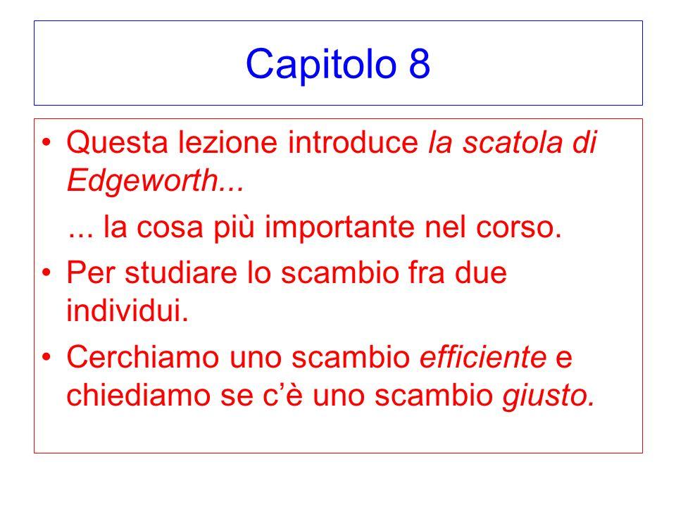 Capitolo 8 Cominciamo con una società che consiste di due individui con preferenze Cobb- Douglas con due beni, Bene 1 e Bene 2.