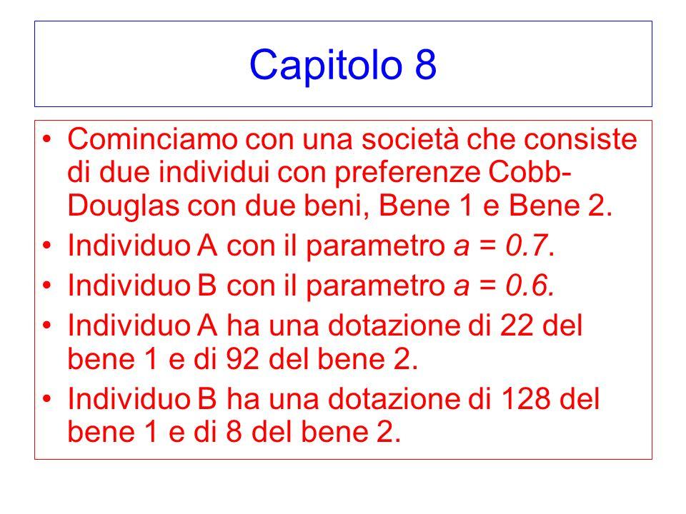 Capitolo 8 Cominciamo con una società che consiste di due individui con preferenze Cobb- Douglas con due beni, Bene 1 e Bene 2. Individuo A con il par