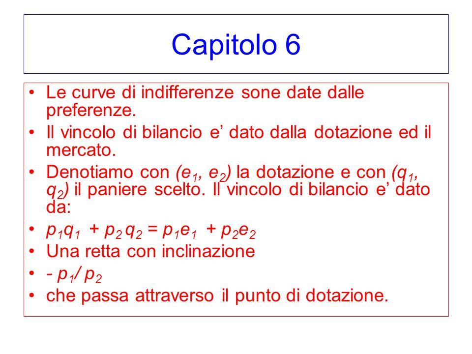 Capitolo 6 – risultati Cobb-Douglas con parametro a q 1 = a(p 1 e 1 +p 2 e 2 )/p 1 e q 2 = (1-a)(p 1 e 1 +p 2 e 2 )/ /p 2 Sostituti perfetti 1:a se p 1 /p 2 < a allora q 1 = (p 1 e 1 +p 2 e 2 )/p 1 q 2 = 0 se p 1 /p 2 = a allora....