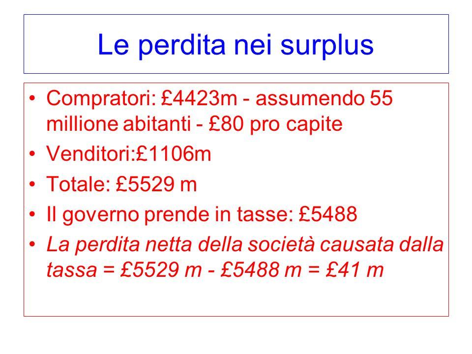 Le perdita nei surplus Compratori: £4423m - assumendo 55 millione abitanti - £80 pro capite Venditori:£1106m Totale: £5529 m Il governo prende in tass