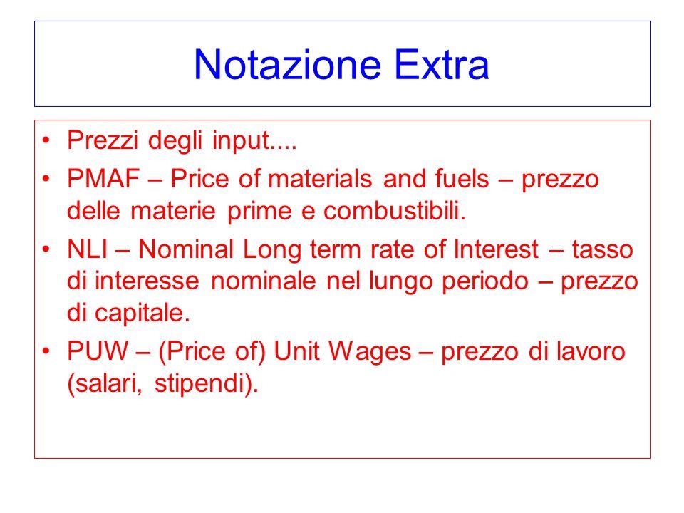 Notazione Extra Prezzi degli input.... PMAF – Price of materials and fuels – prezzo delle materie prime e combustibili. NLI – Nominal Long term rate o