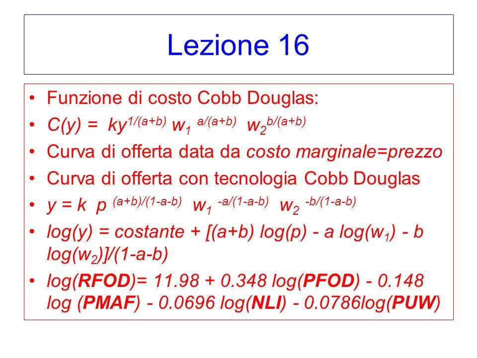 Lezione 16 Funzione di costo Cobb Douglas: C(y) = ky 1/(a+b) w 1 a/(a+b) w 2 b/(a+b) Curva di offerta data da costo marginale=prezzo Curva di offerta