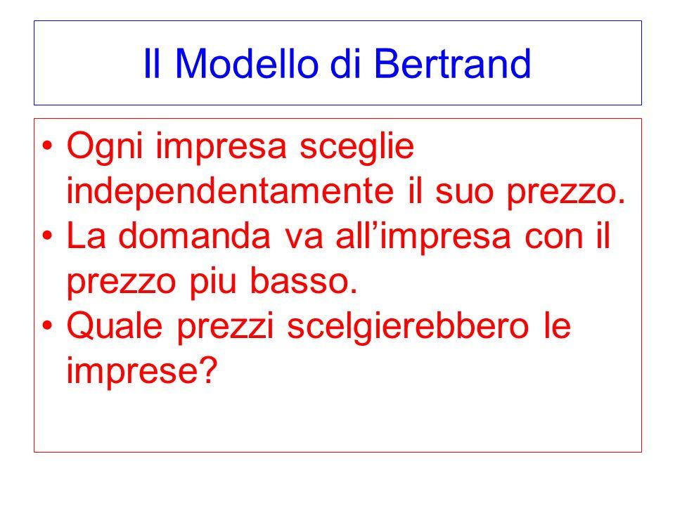 Il Modello di Bertrand Ogni impresa sceglie independentamente il suo prezzo.